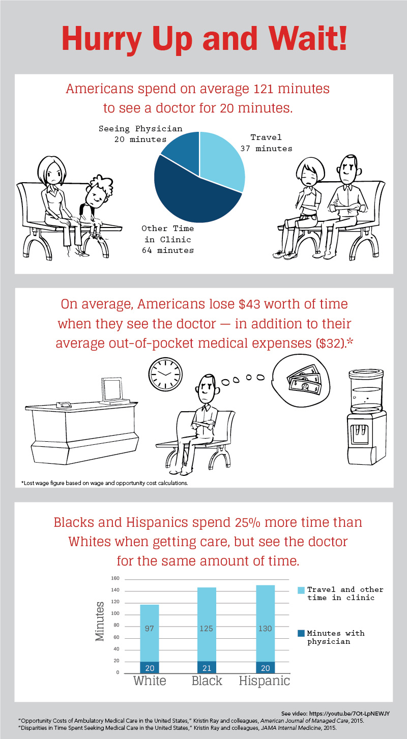 Opportunity Costs and Disparities in Time Spent Seeking ...