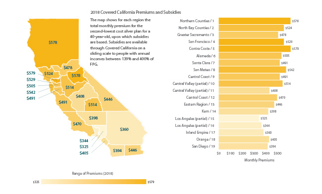 What Will Covered California Silver Plans Cost in Your Area