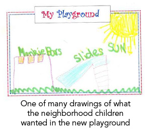 One of many drawings of what the neighborhood children wanted in the new playground